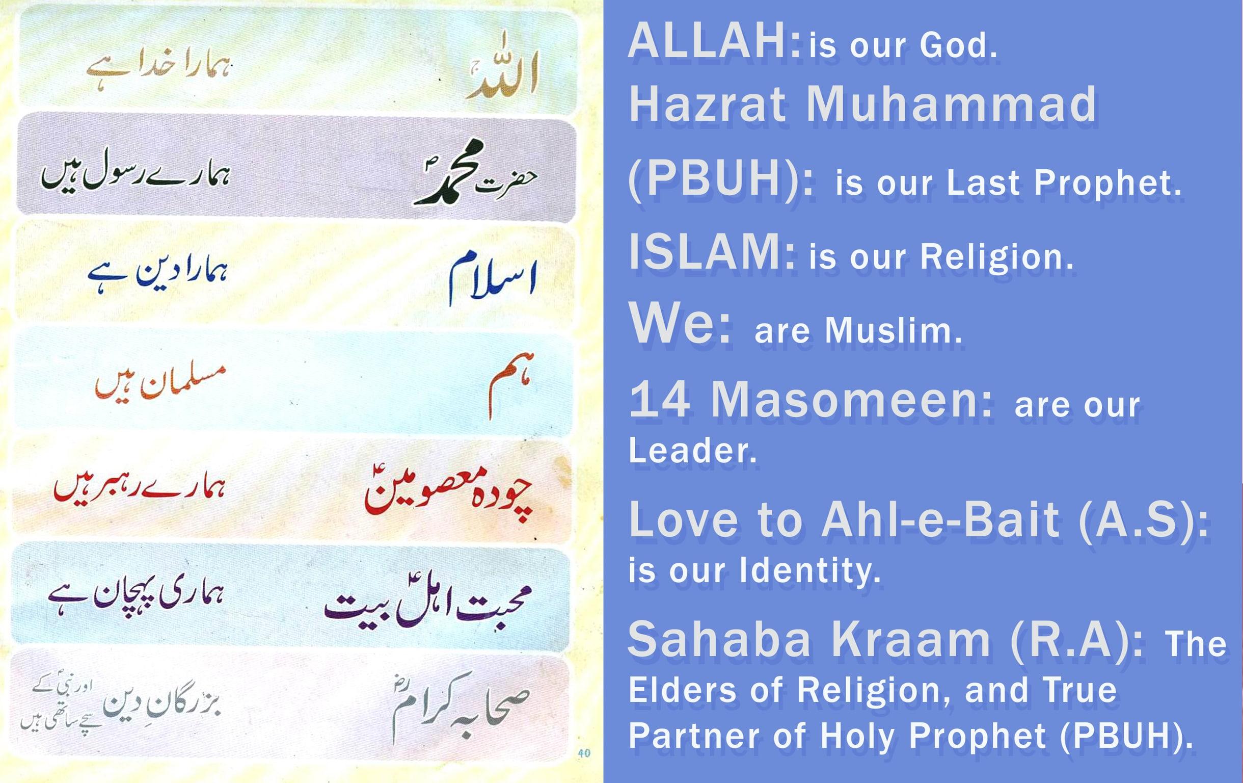 Imaan of Muslims